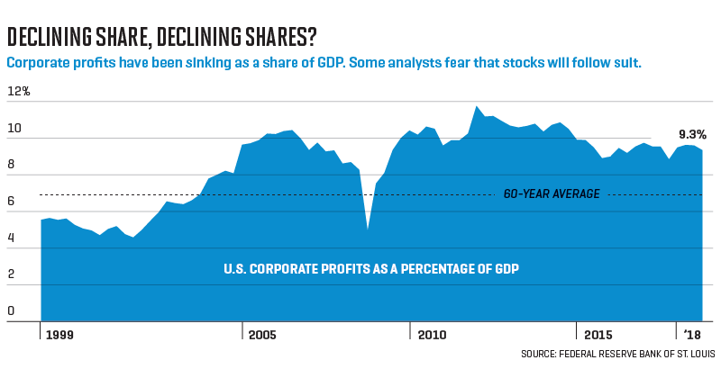 declining shares.png